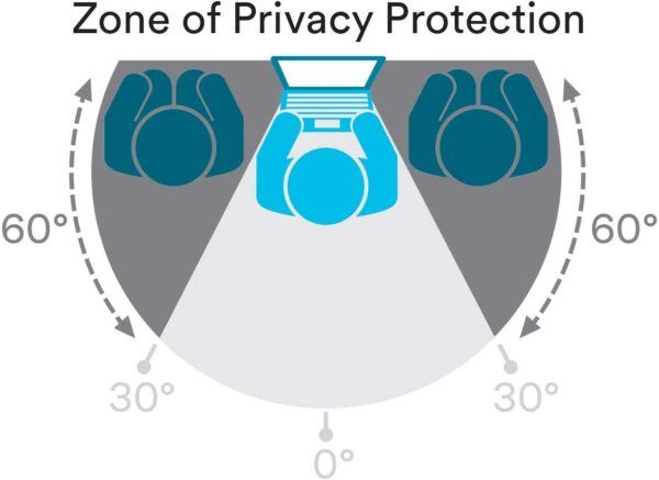 UnityJ UK 3M Filters 20inch Privacy Black4 09